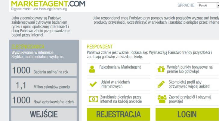 marketagent ankiety